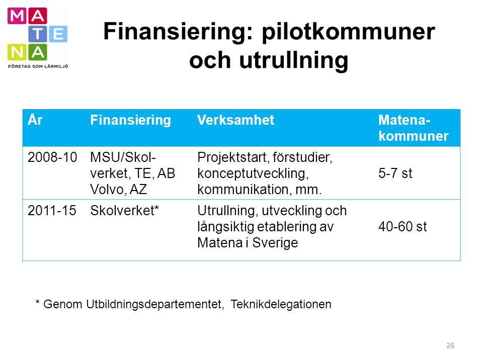 Finansiering: pilotkommuner och utrullning