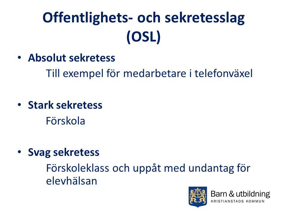 Offentlighets- och sekretesslag (OSL)