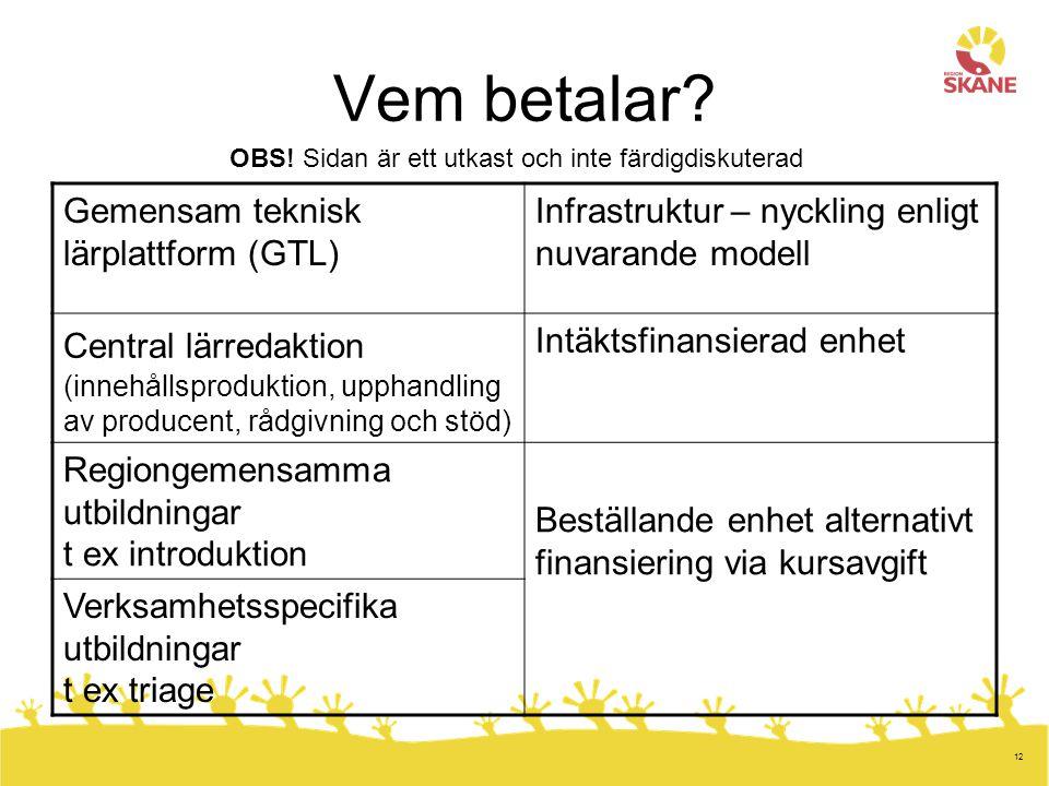 Vem betalar Gemensam teknisk lärplattform (GTL)