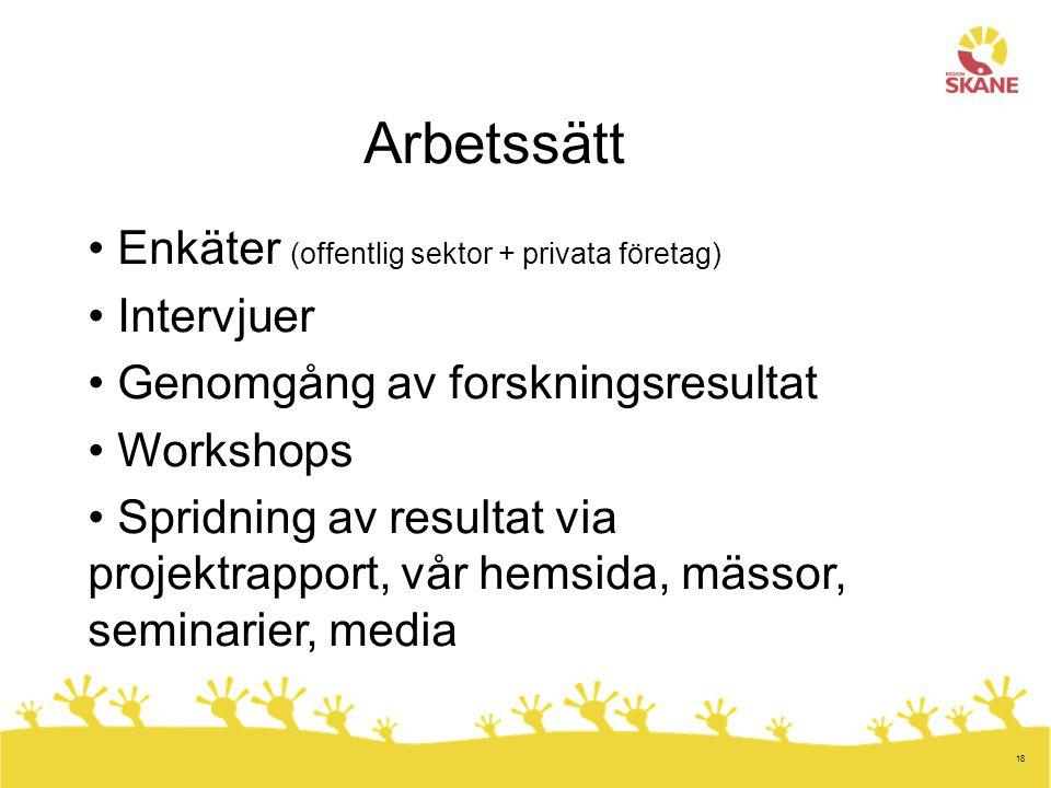 Arbetssätt Enkäter (offentlig sektor + privata företag) Intervjuer