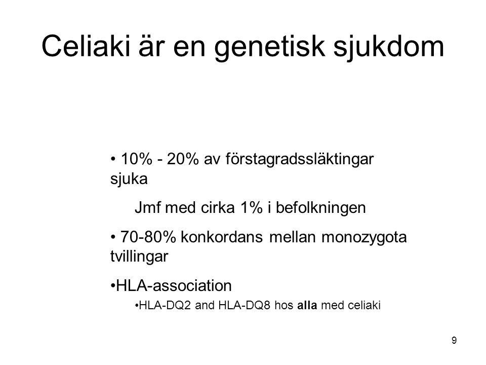 Celiaki är en genetisk sjukdom