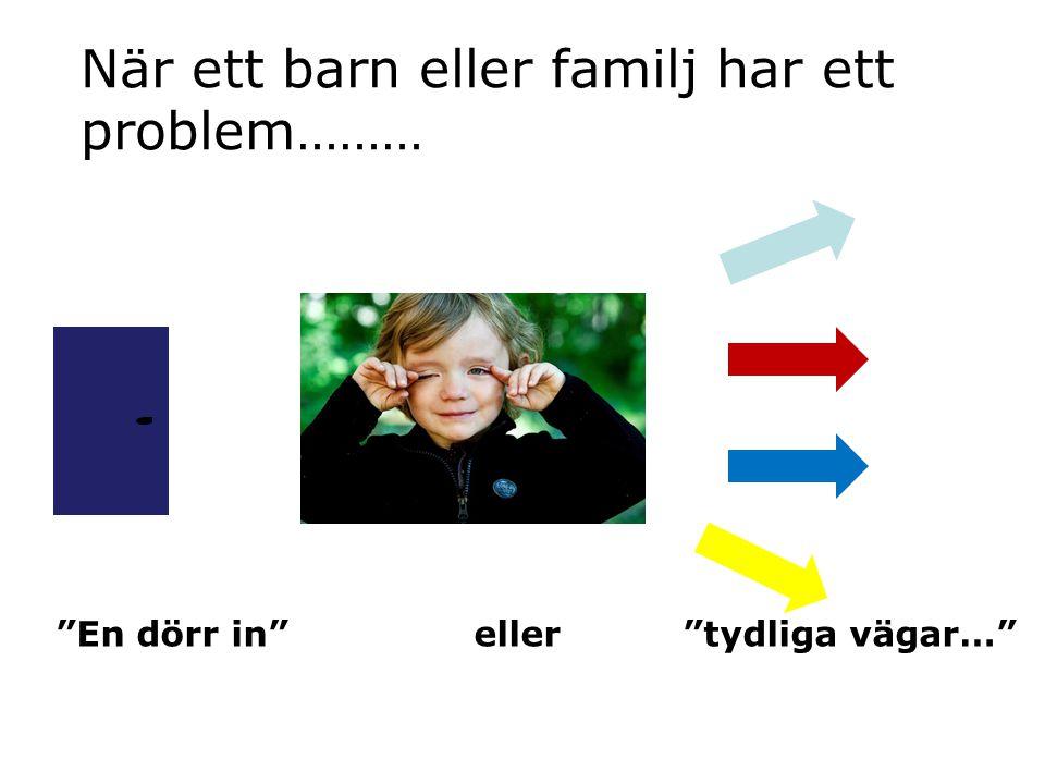 När ett barn eller familj har ett problem………