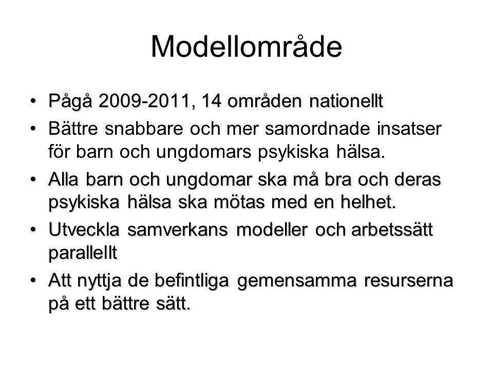 Modellområde Pågå 2009-2011, 14 områden nationellt