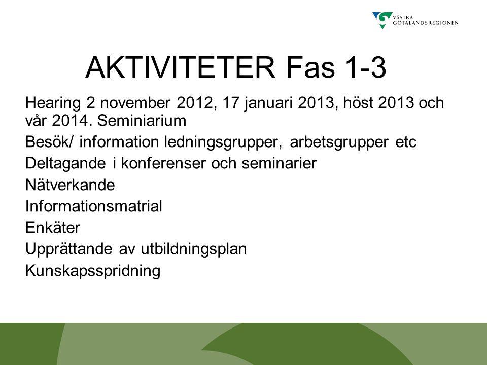 AKTIVITETER Fas 1-3 Hearing 2 november 2012, 17 januari 2013, höst 2013 och vår 2014. Seminiarium.