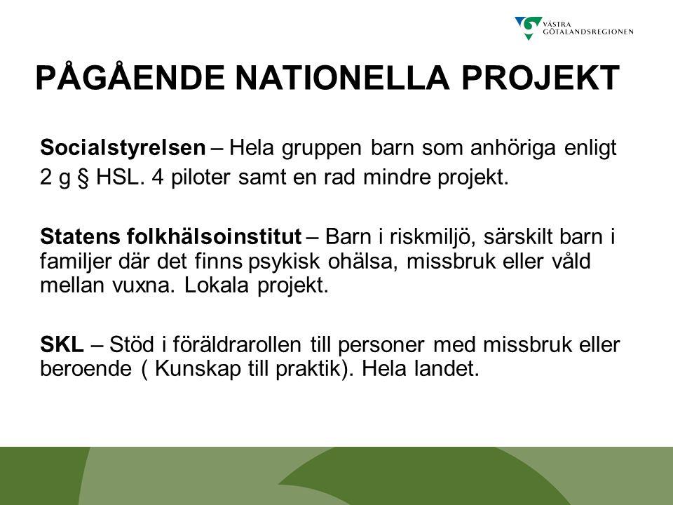 PÅGÅENDE NATIONELLA PROJEKT