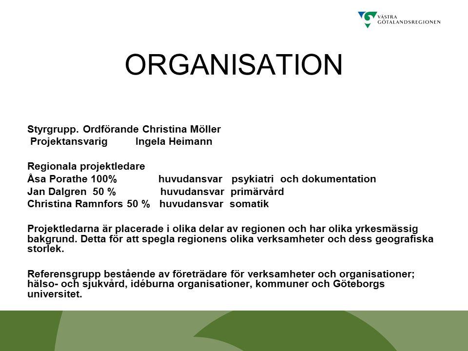 ORGANISATION Styrgrupp. Ordförande Christina Möller