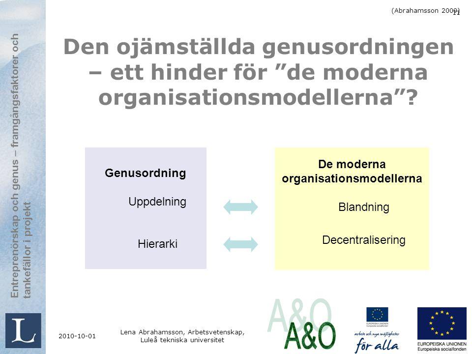 De moderna organisationsmodellerna