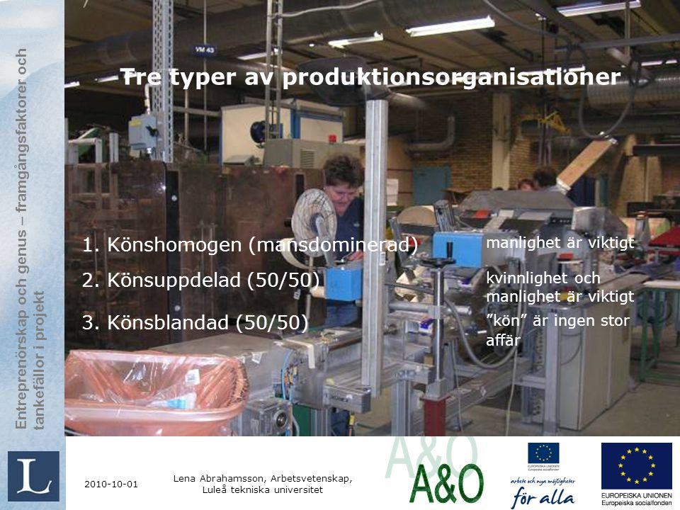 Tre typer av produktionsorganisationer