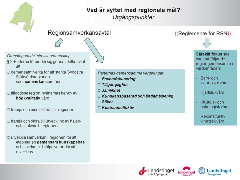 Vad är syftet med regionala mål Utgångspunkter