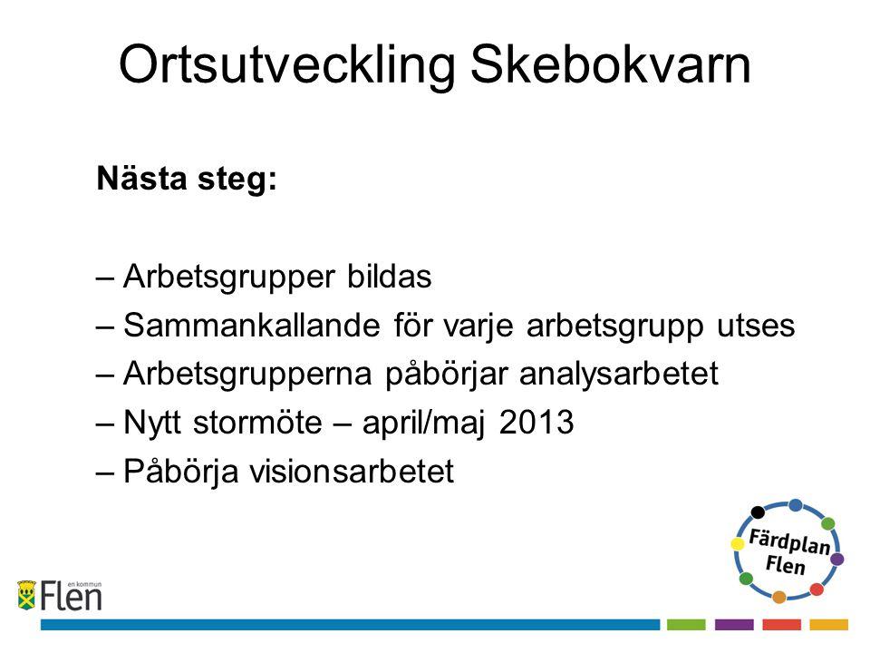 Ortsutveckling Skebokvarn