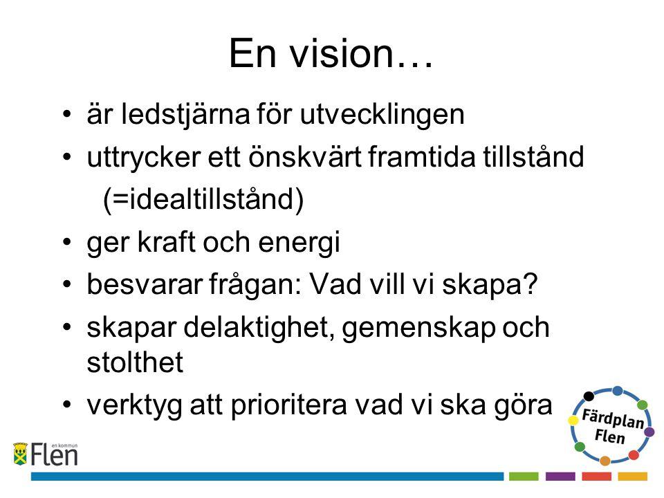 En vision… är ledstjärna för utvecklingen