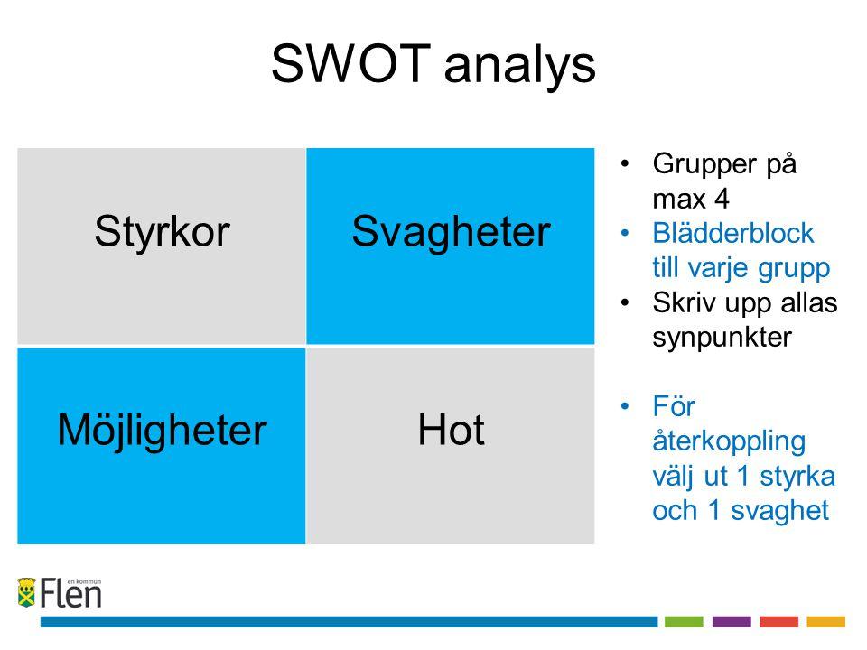 SWOT analys Styrkor Svagheter Möjligheter Hot Grupper på max 4