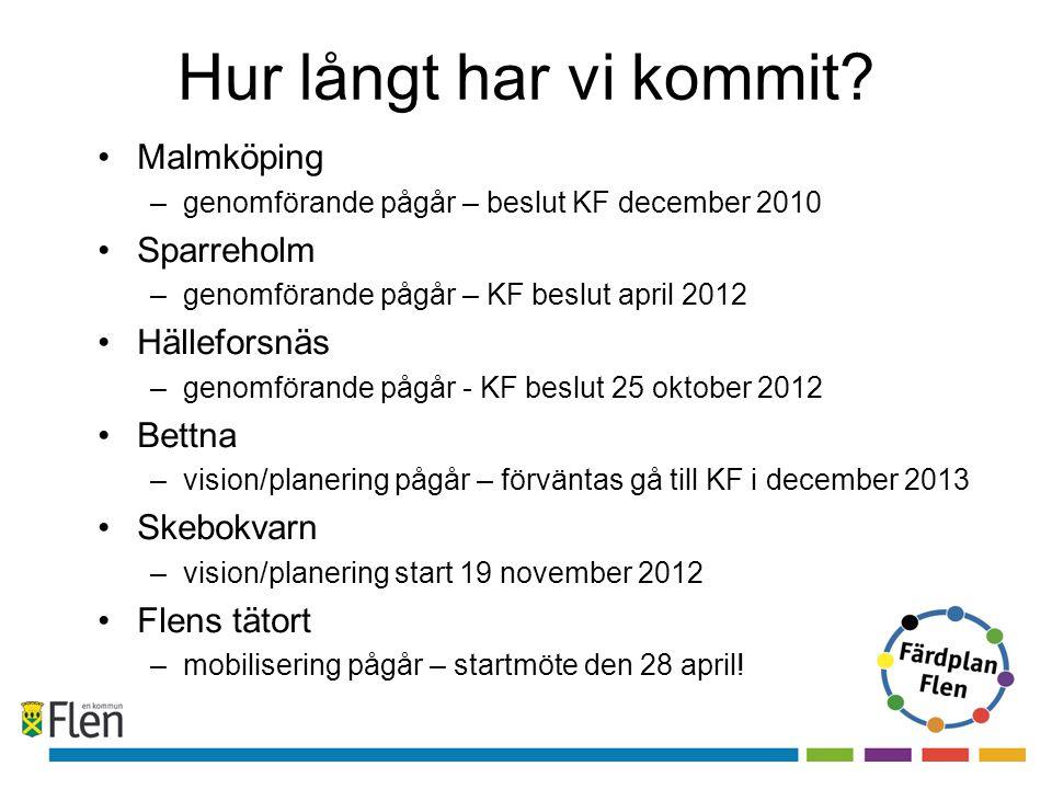 Hur långt har vi kommit Malmköping Sparreholm Hälleforsnäs Bettna