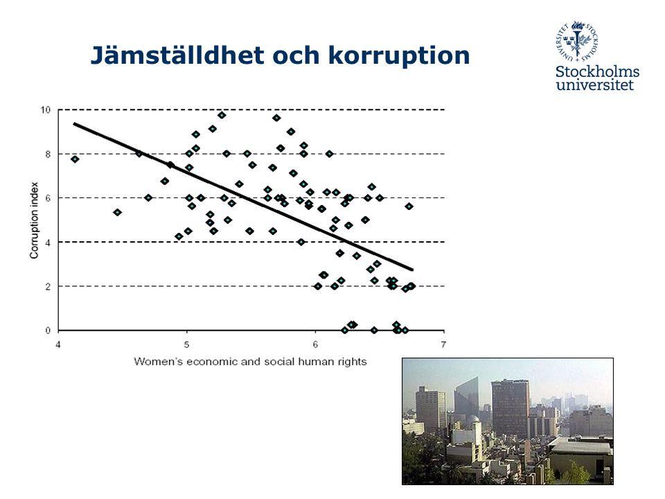 Jämställdhet och korruption