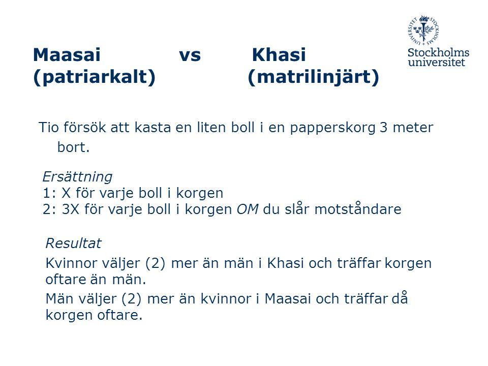 Maasai vs Khasi (patriarkalt) (matrilinjärt)