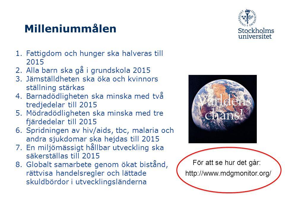 Milleniummålen Fattigdom och hunger ska halveras till 2015