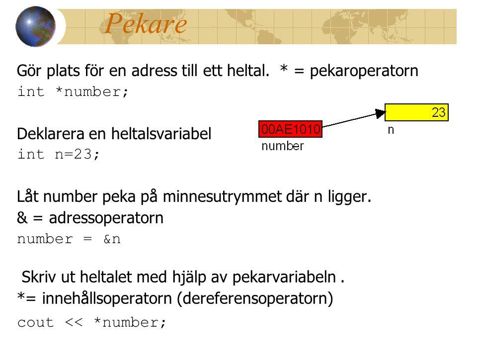 Pekare Gör plats för en adress till ett heltal. * = pekaroperatorn