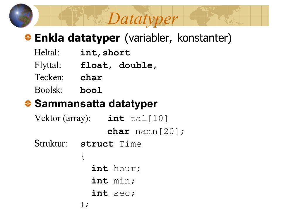 Datatyper Enkla datatyper (variabler, konstanter) Heltal: int,short