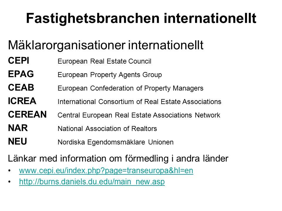 Fastighetsbranchen internationellt