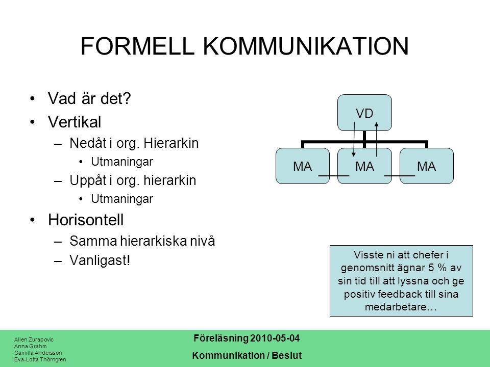 FORMELL KOMMUNIKATION