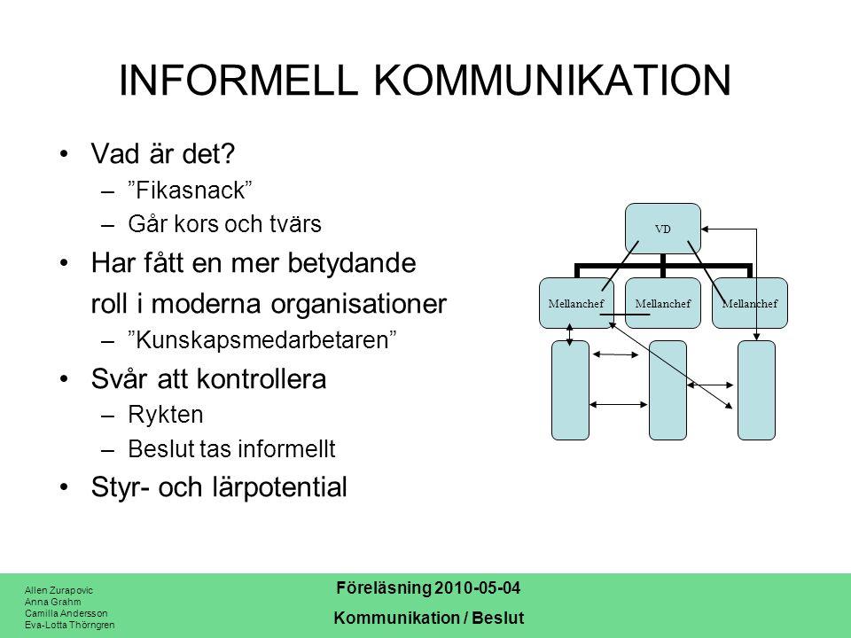 INFORMELL KOMMUNIKATION
