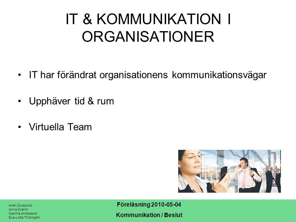 IT & KOMMUNIKATION I ORGANISATIONER