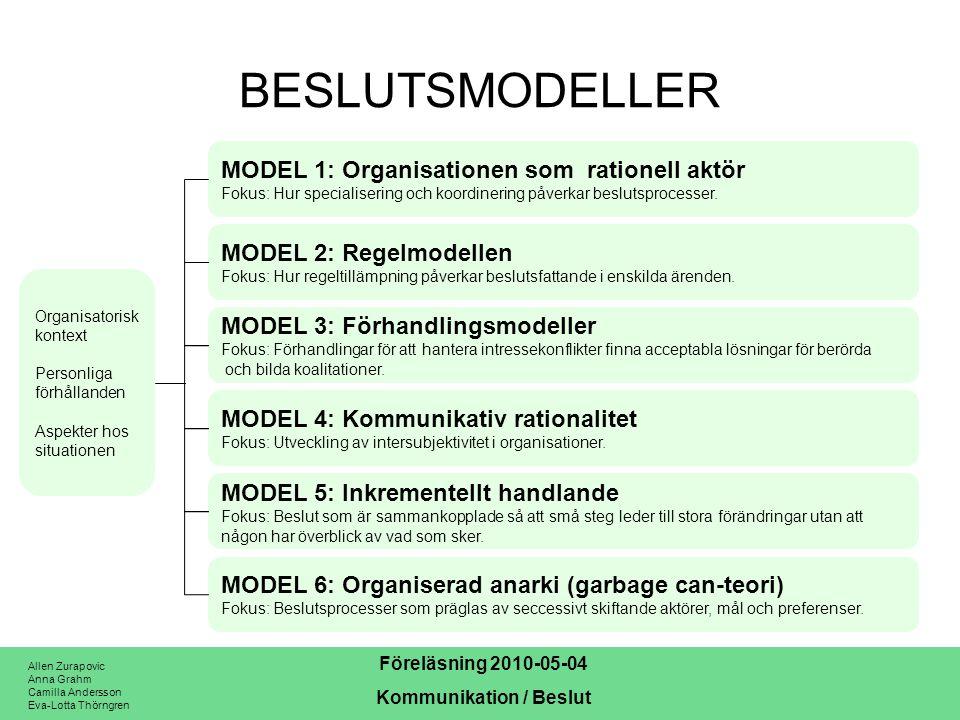 BESLUTSMODELLER MODEL 1: Organisationen som rationell aktör