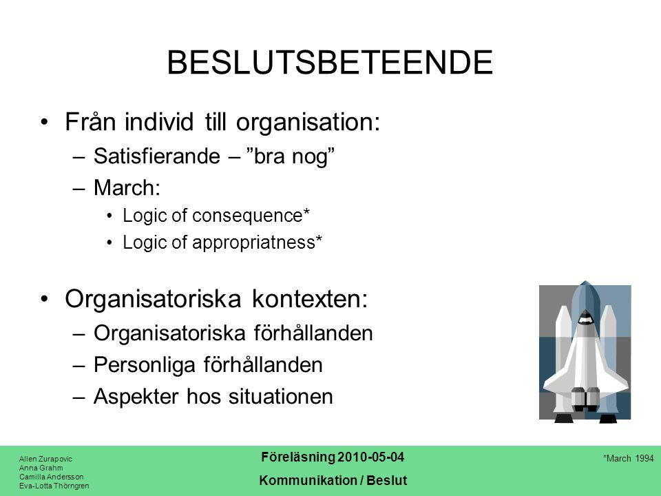 BESLUTSBETEENDE Från individ till organisation: