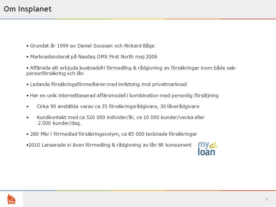 Om Insplanet Grundat år 1999 av Daniel Soussan och Rickard Båge