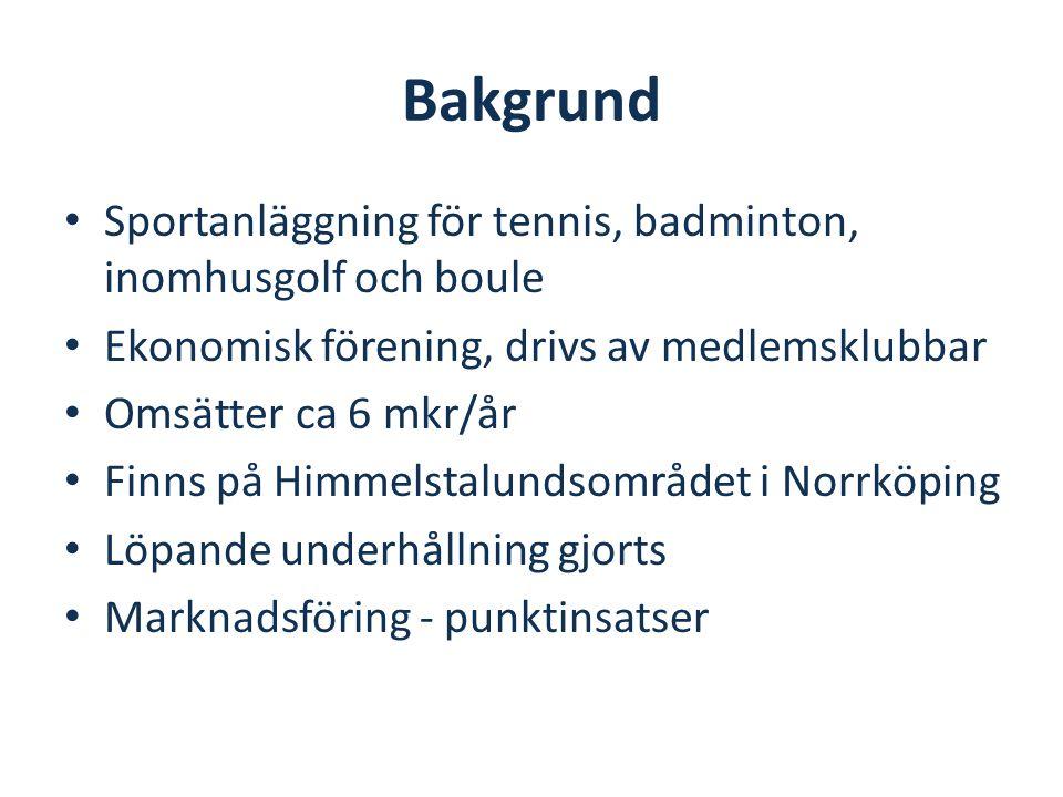 Bakgrund Sportanläggning för tennis, badminton, inomhusgolf och boule