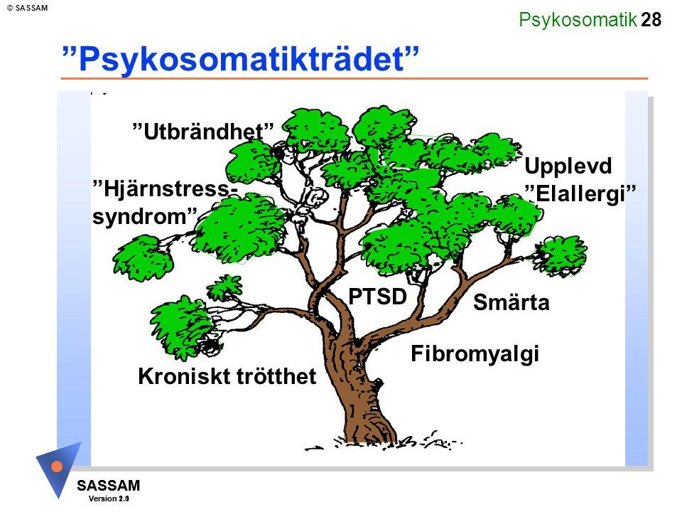 Psykosomatikträdet