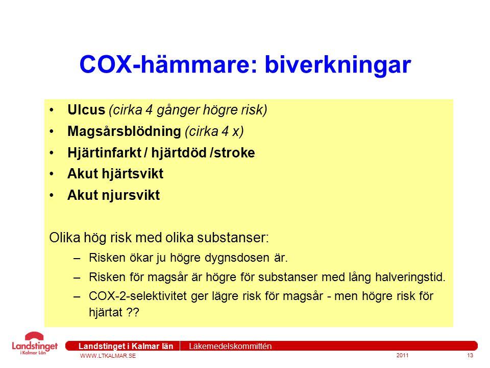 COX-hämmare: biverkningar