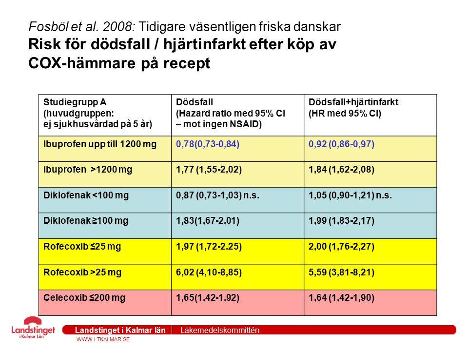 Fosböl et al. 2008: Tidigare väsentligen friska danskar Risk för dödsfall / hjärtinfarkt efter köp av COX-hämmare på recept