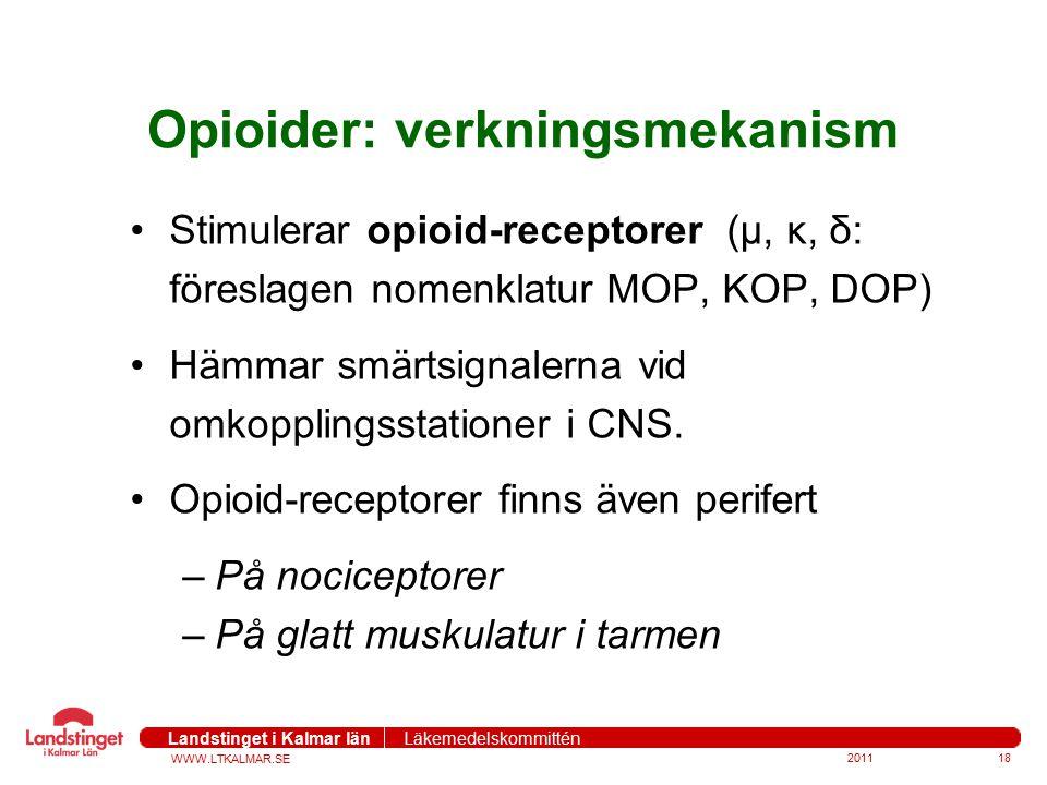 Opioider: verkningsmekanism