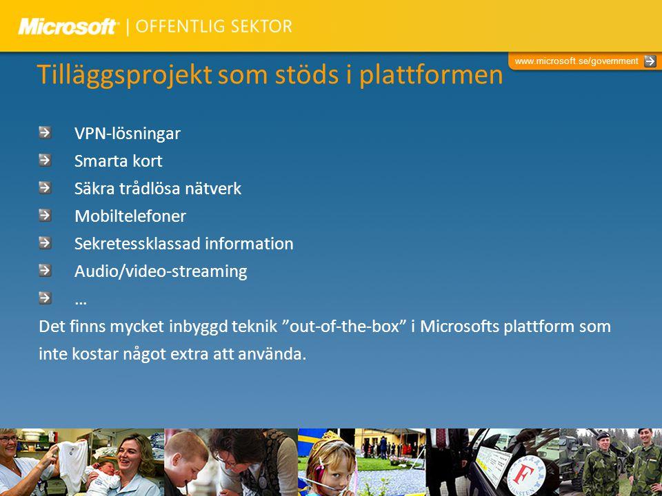 Tilläggsprojekt som stöds i plattformen