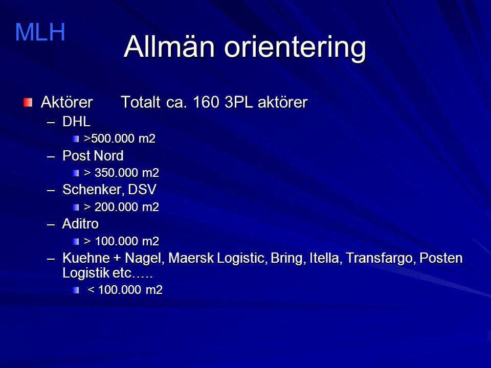 Allmän orientering MLH Aktörer Totalt ca. 160 3PL aktörer DHL