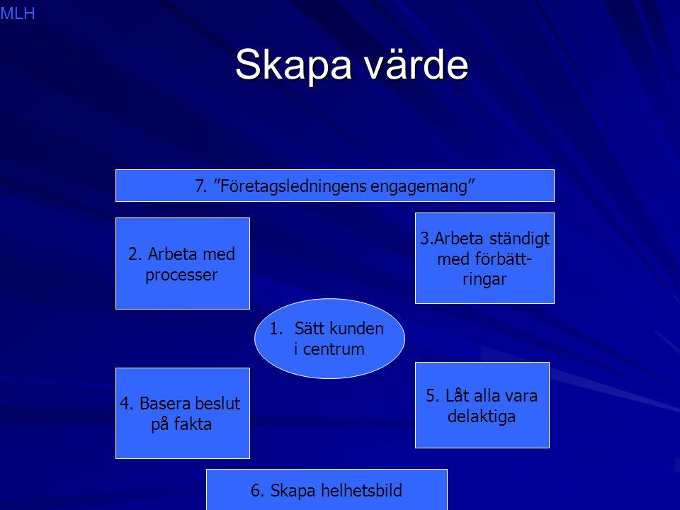 7. Företagsledningens engagemang