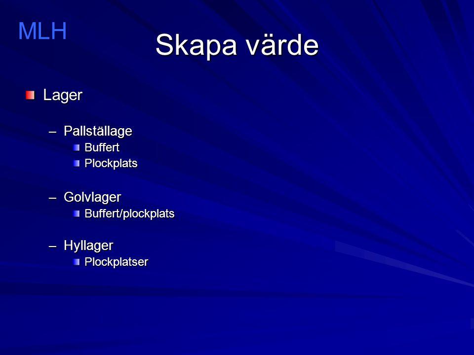 Skapa värde MLH Lager Pallställage Golvlager Hyllager Buffert