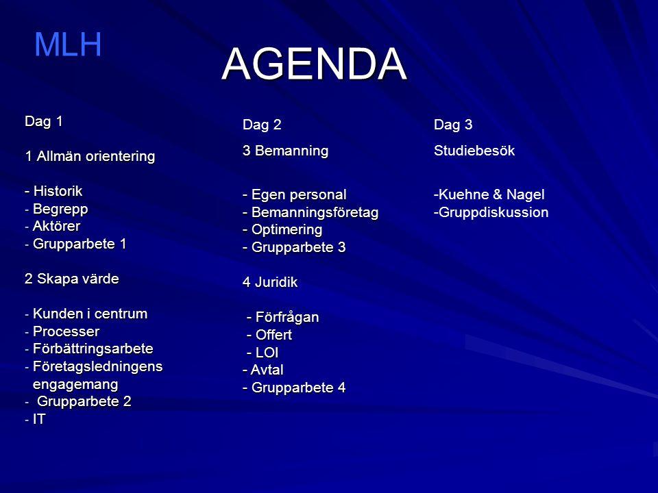 AGENDA MLH Dag 1 1 Allmän orientering - Historik Begrepp Aktörer