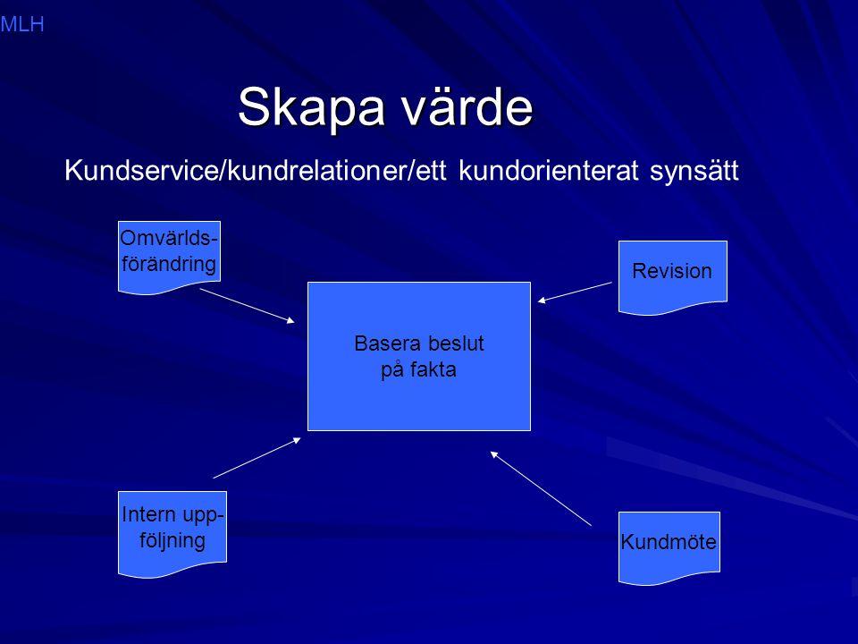 Skapa värde Kundservice/kundrelationer/ett kundorienterat synsätt MLH