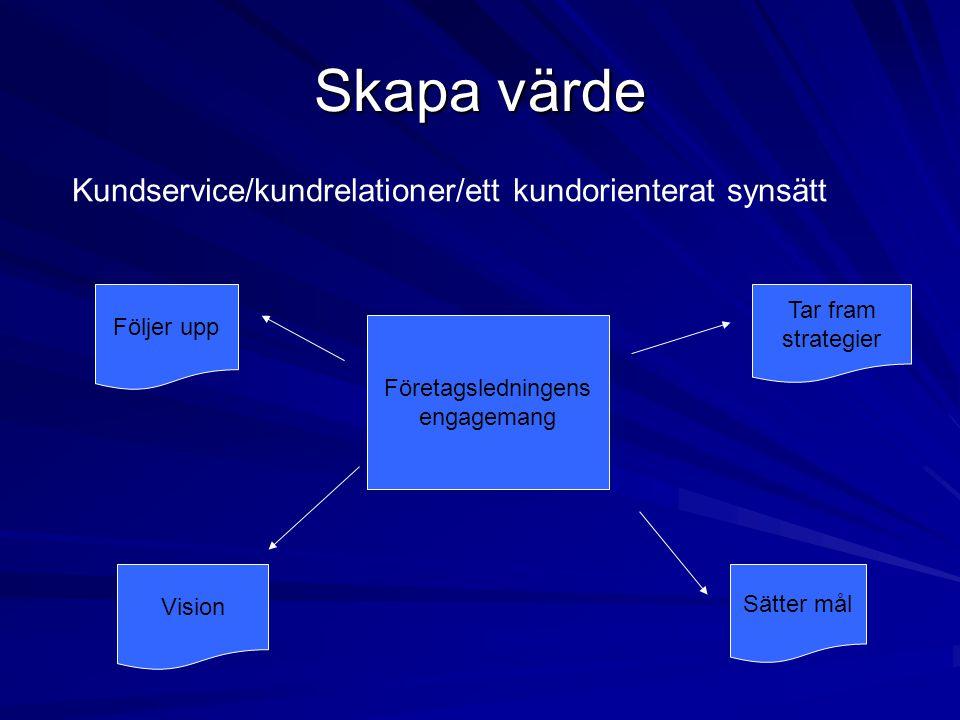 Skapa värde Kundservice/kundrelationer/ett kundorienterat synsätt