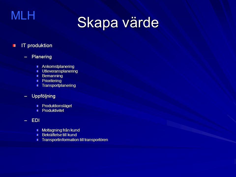 Skapa värde MLH IT produktion Planering Uppföljning EDI