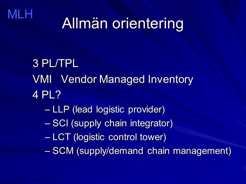 Allmän orientering MLH 3 PL/TPL VMI Vendor Managed Inventory 4 PL