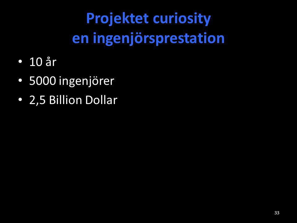 Projektet curiosity en ingenjörsprestation
