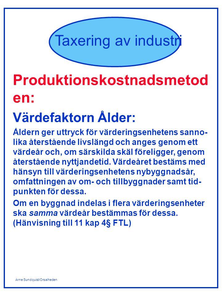 Produktionskostnadsmetoden: