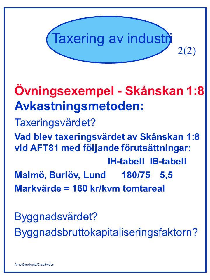 Övningsexempel - Skånskan 1:8 Avkastningsmetoden: