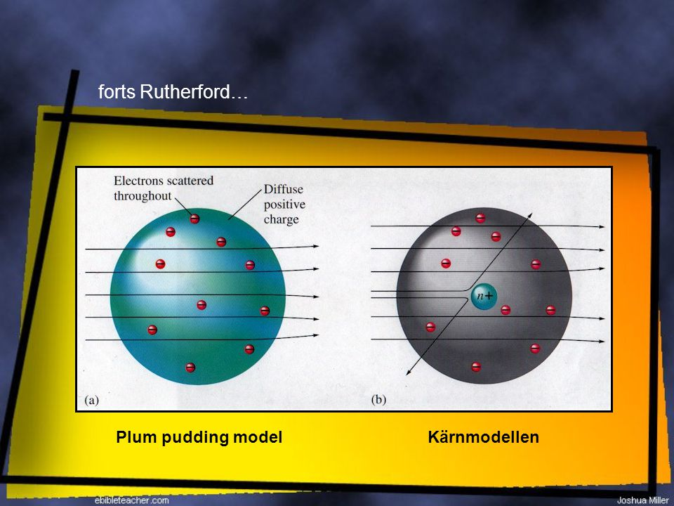 forts Rutherford… Plum pudding model Kärnmodellen