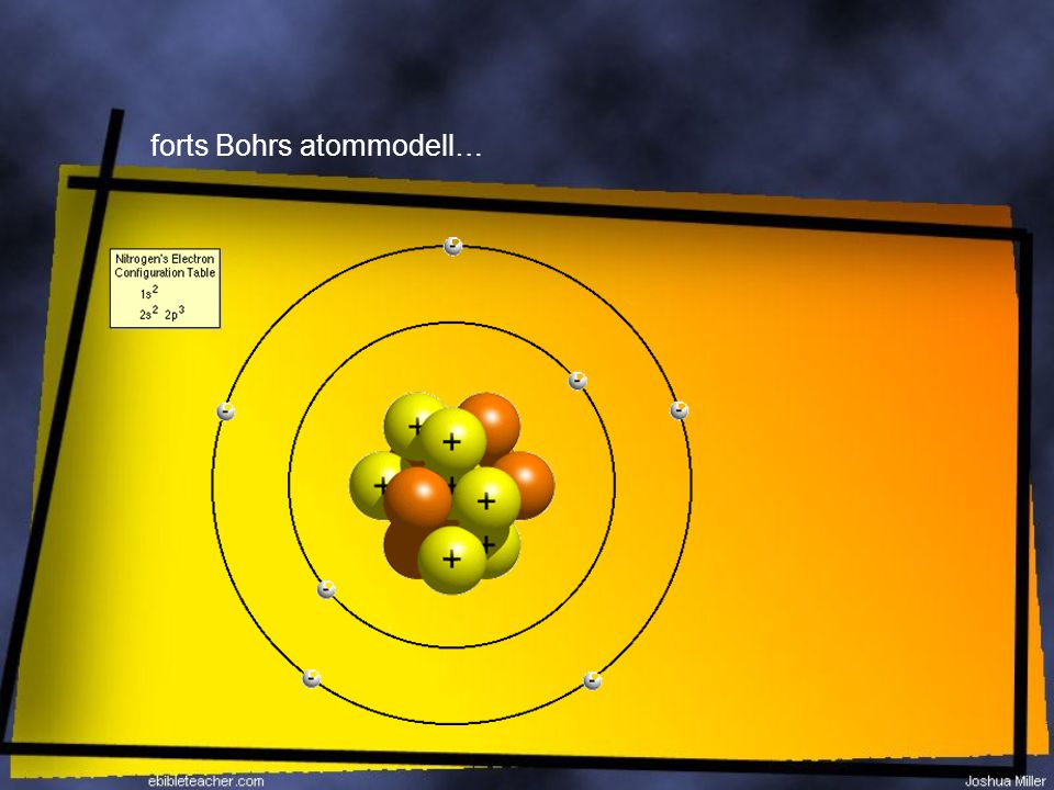 forts Bohrs atommodell…
