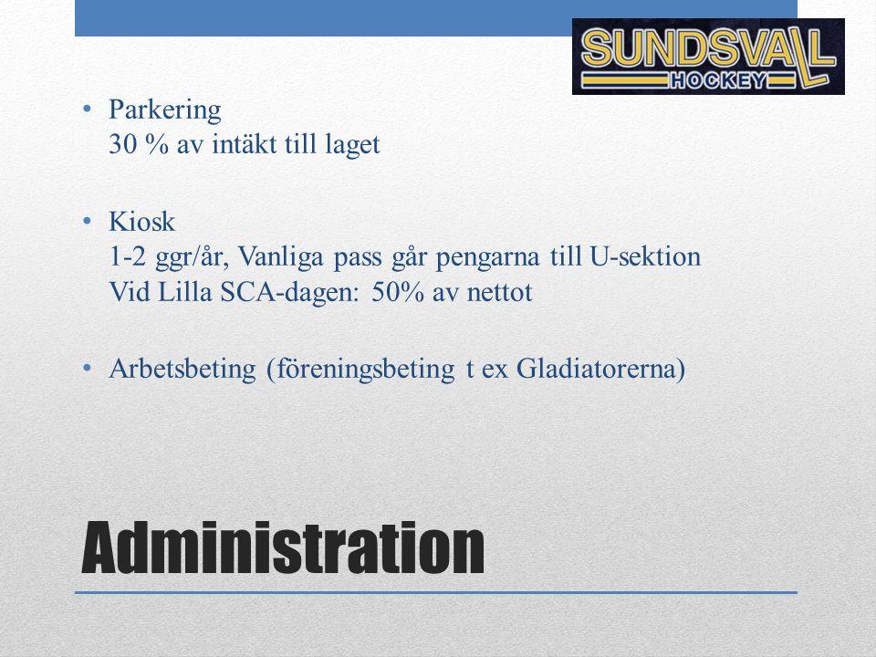 Administration Parkering 30 % av intäkt till laget