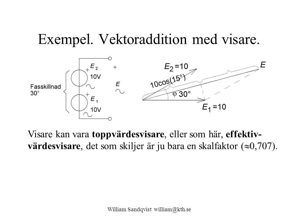 Exempel. Vektoraddition med visare.